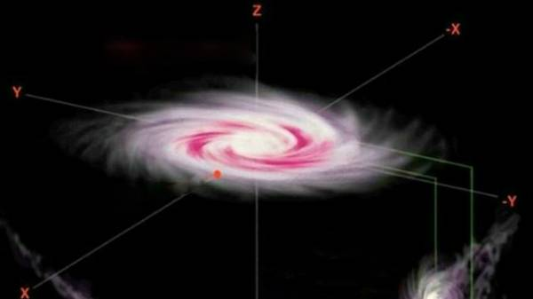 اكتشاف 6 نجوم وليدة في كم التيار الماجلاني