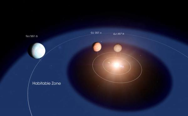 قمر صناعي يرصد أول «أرض ضخمة» قريبة منا وقد تأوي الحياة